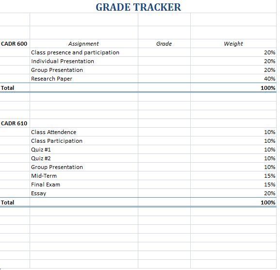 gradetracker